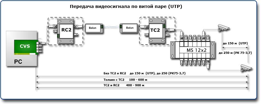 """"""",""""ertel.ru"""